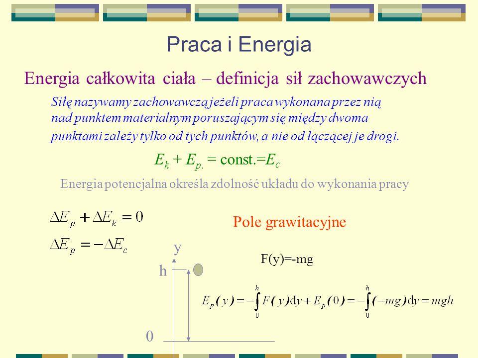 Praca i Energia Energia całkowita ciała – definicja sił zachowawczych
