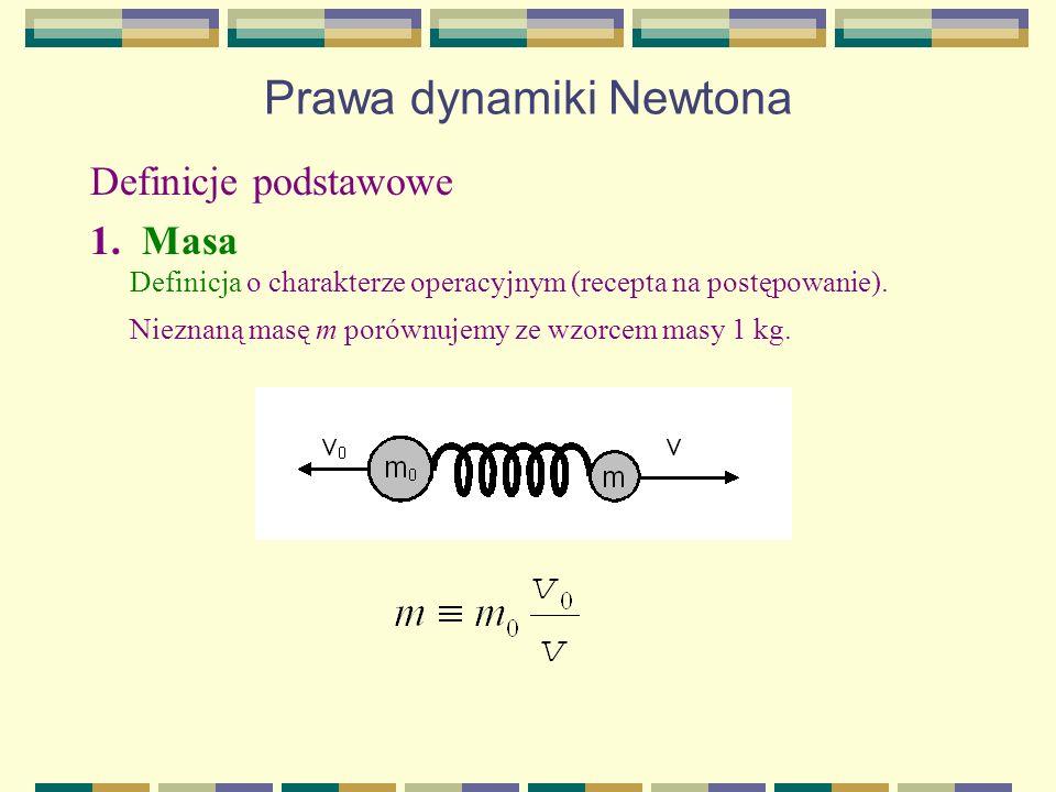 Prawa dynamiki Newtona