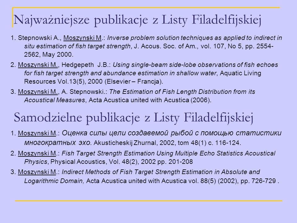 Najważniejsze publikacje z Listy Filadelfijskiej