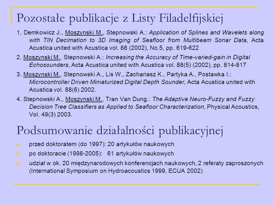Pozostałe publikacje z Listy Filadelfijskiej