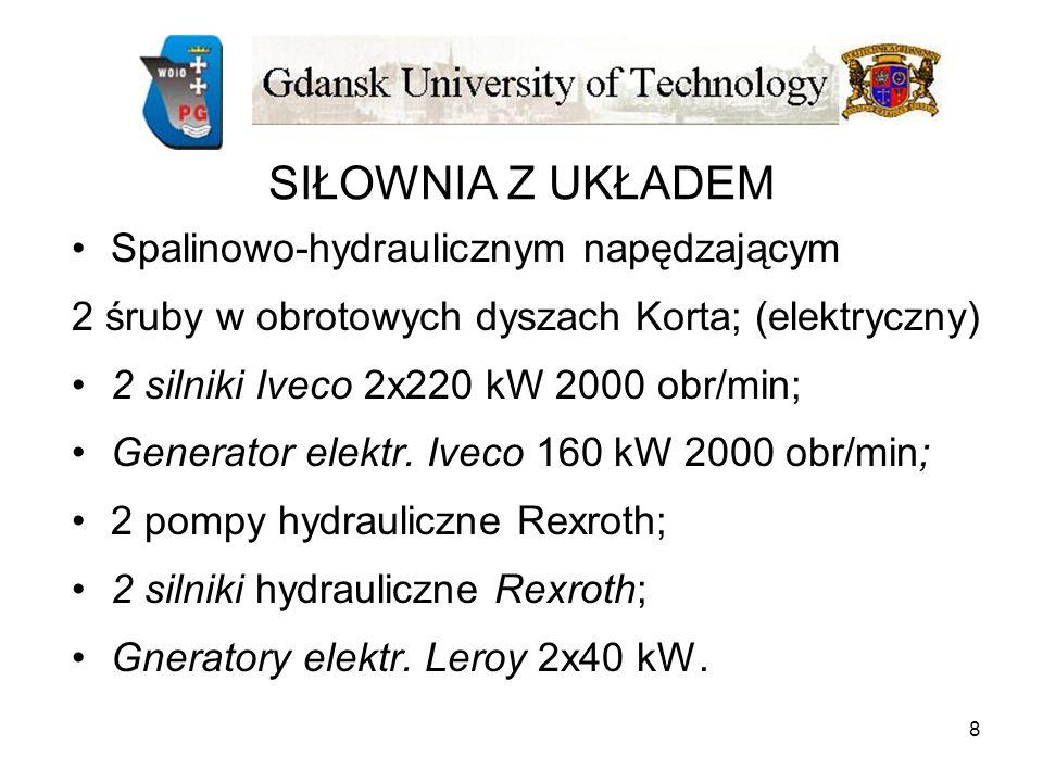 SIŁOWNIA Z UKŁADEM Spalinowo-hydraulicznym napędzającym