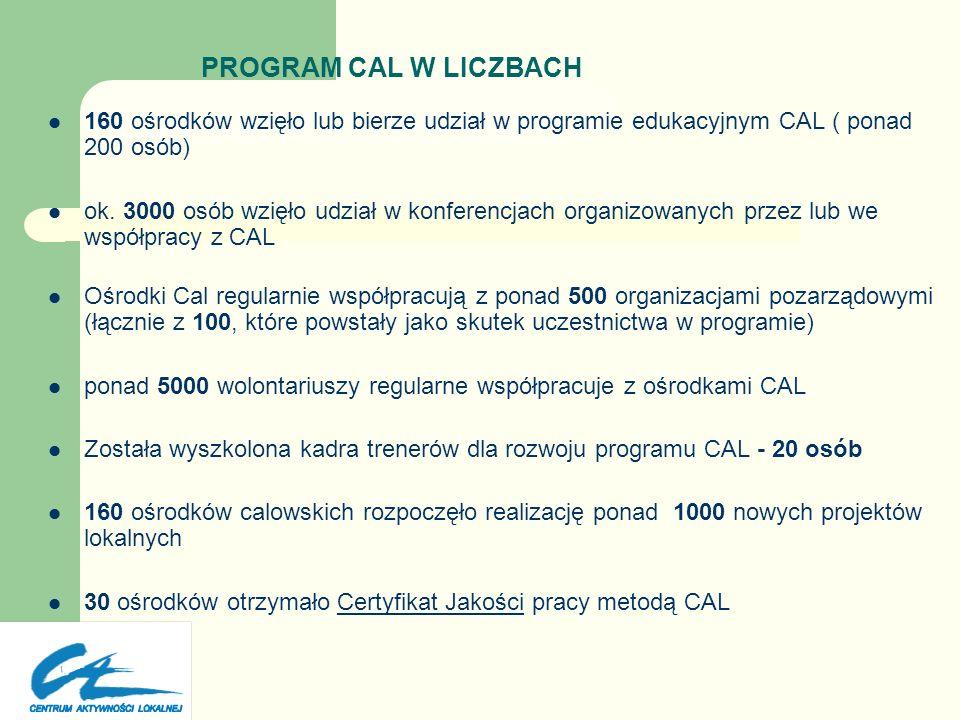 ponad 5000 wolontariuszy regularne współpracuje z ośrodkami CAL