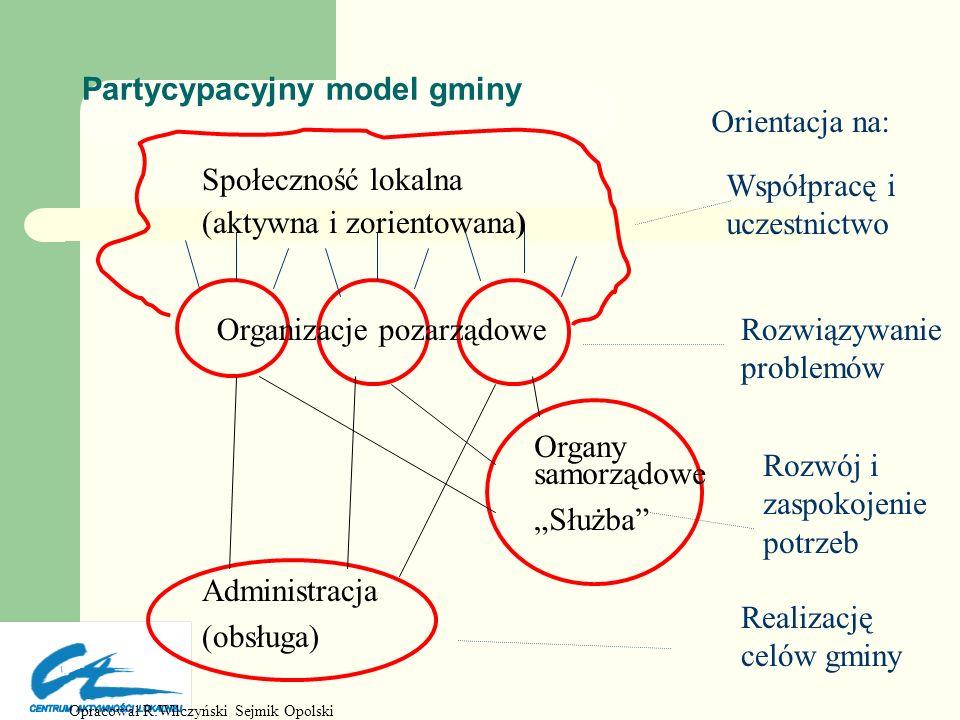 Partycypacyjny model gminy