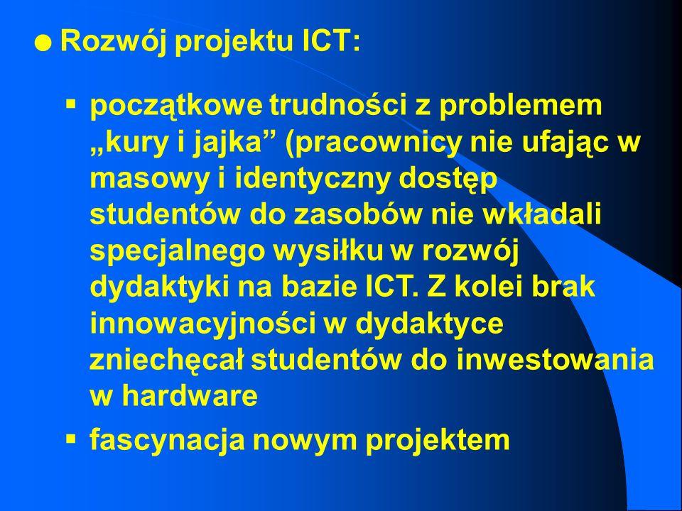 Rozwój projektu ICT: