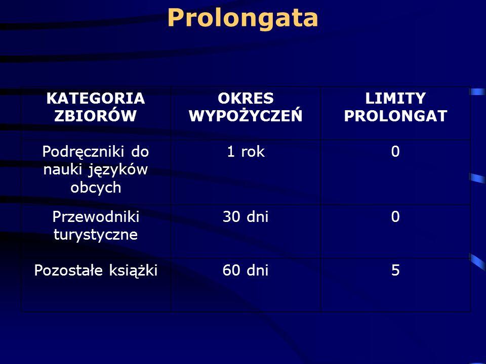 Prolongata KATEGORIA ZBIORÓW OKRES WYPOŻYCZEŃ LIMITY PROLONGAT