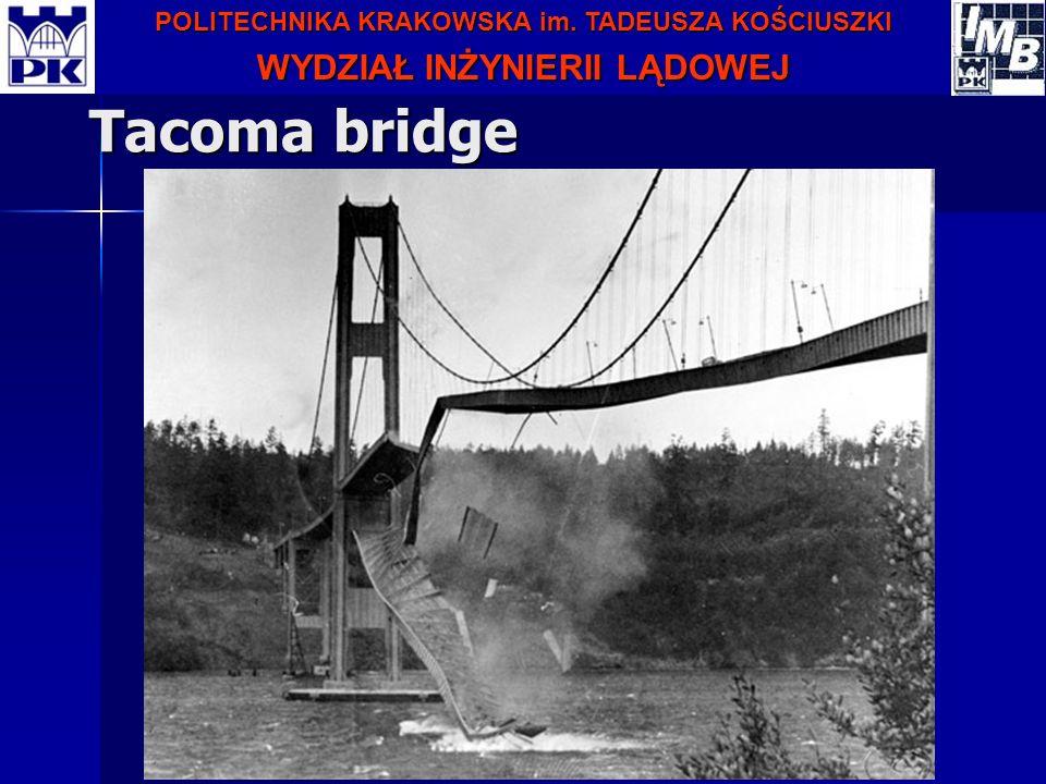 Tacoma bridge WYDZIAŁ INŻYNIERII LĄDOWEJ