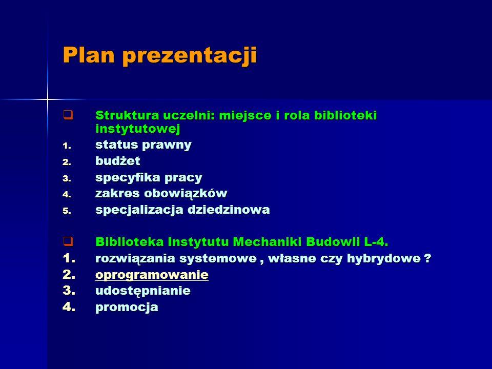 Plan prezentacjiStruktura uczelni: miejsce i rola biblioteki instytutowej. status prawny. budżet. specyfika pracy.
