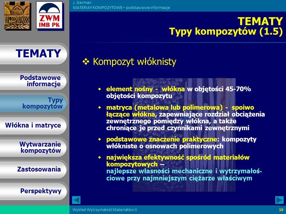 TEMATY Typy kompozytów (1.5)