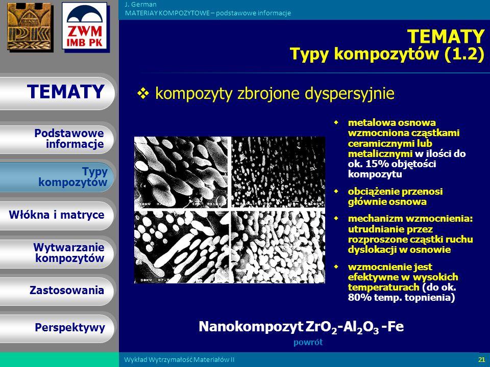 TEMATY Typy kompozytów (1.2)