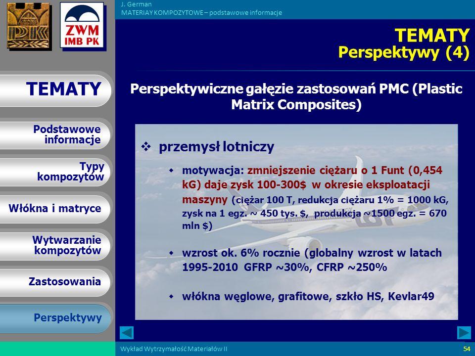 Perspektywiczne gałęzie zastosowań PMC (Plastic Matrix Composites)