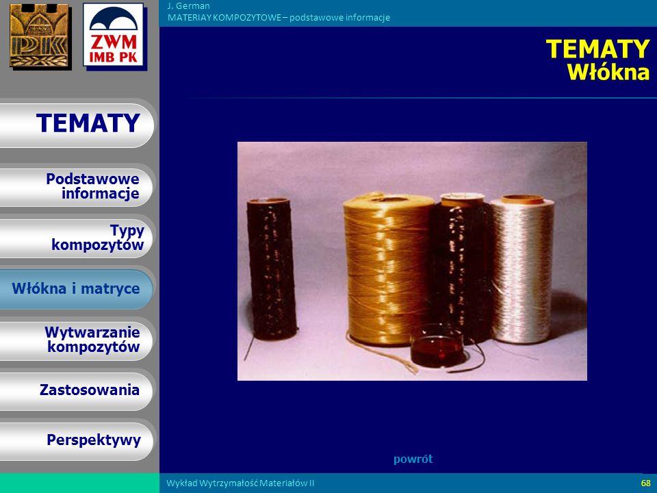 TEMATY Włókna powrót Wykład Wytrzymałość Materiałów II 68 68