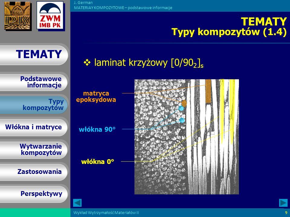 TEMATY Typy kompozytów (1.4)