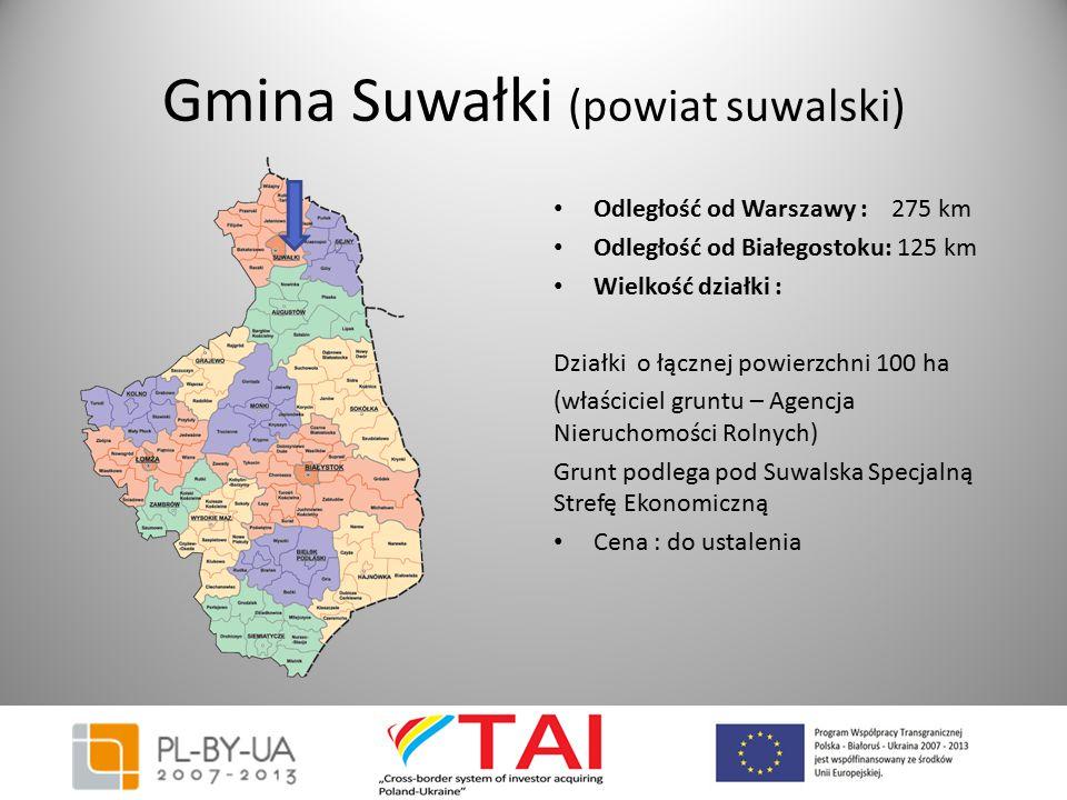 Gmina Suwałki (powiat suwalski)