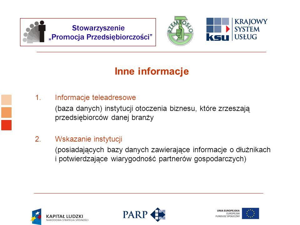 Inne informacje Informacje teleadresowe