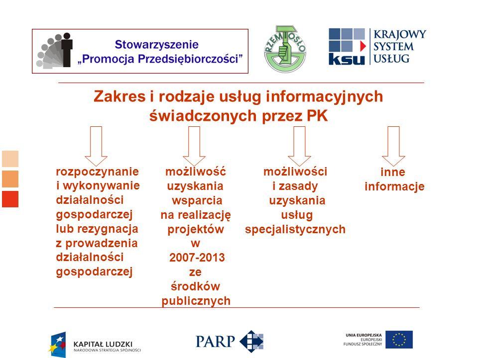Zakres i rodzaje usług informacyjnych świadczonych przez PK