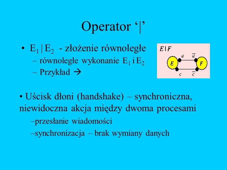 Operator '|' E1 | E2 - złożenie równoległe