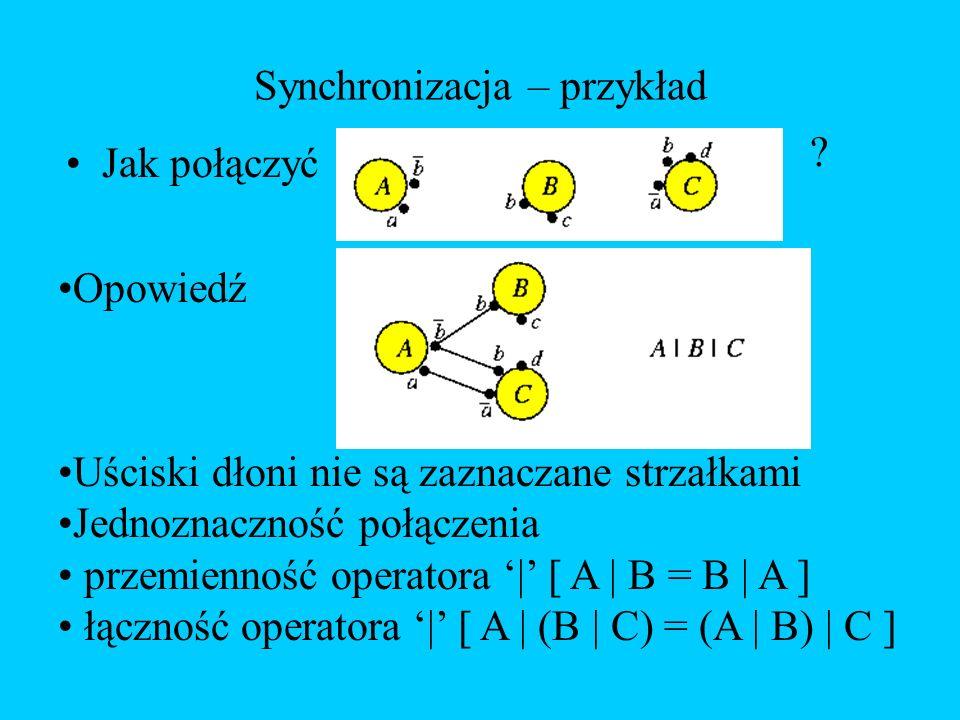 Synchronizacja – przykład