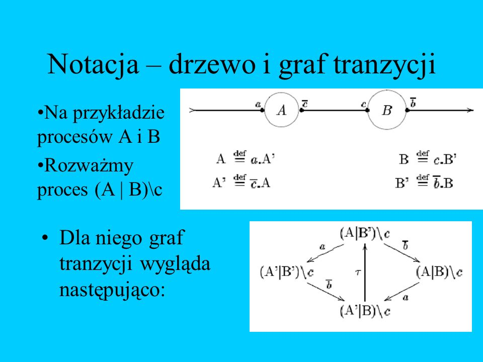 Notacja – drzewo i graf tranzycji