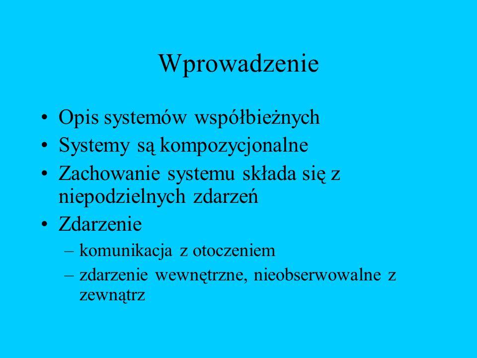 Wprowadzenie Opis systemów współbieżnych Systemy są kompozycjonalne