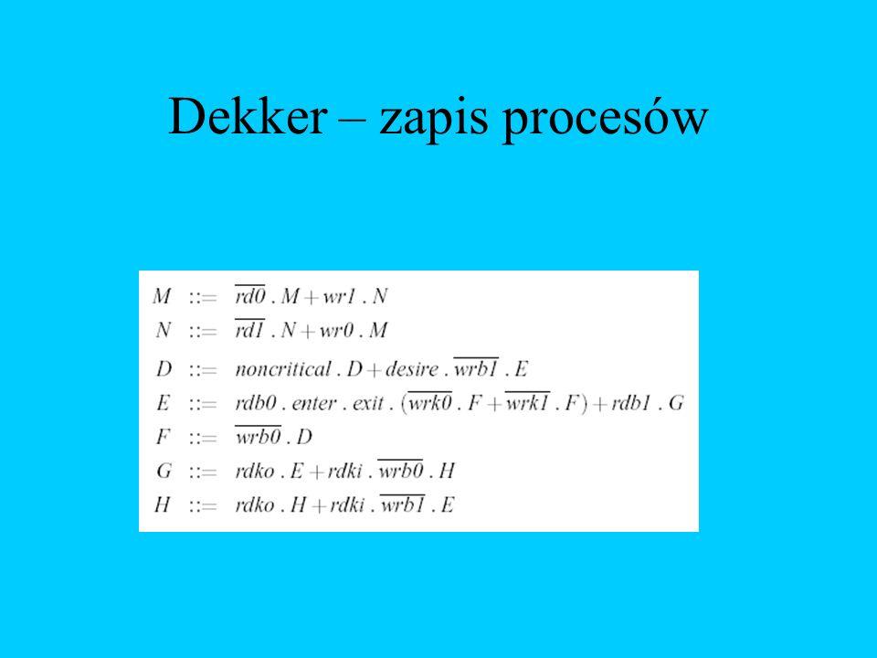 Dekker – zapis procesów