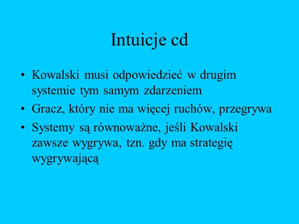 Intuicje cd Kowalski musi odpowiedzieć w drugim systemie tym samym zdarzeniem. Gracz, który nie ma więcej ruchów, przegrywa.
