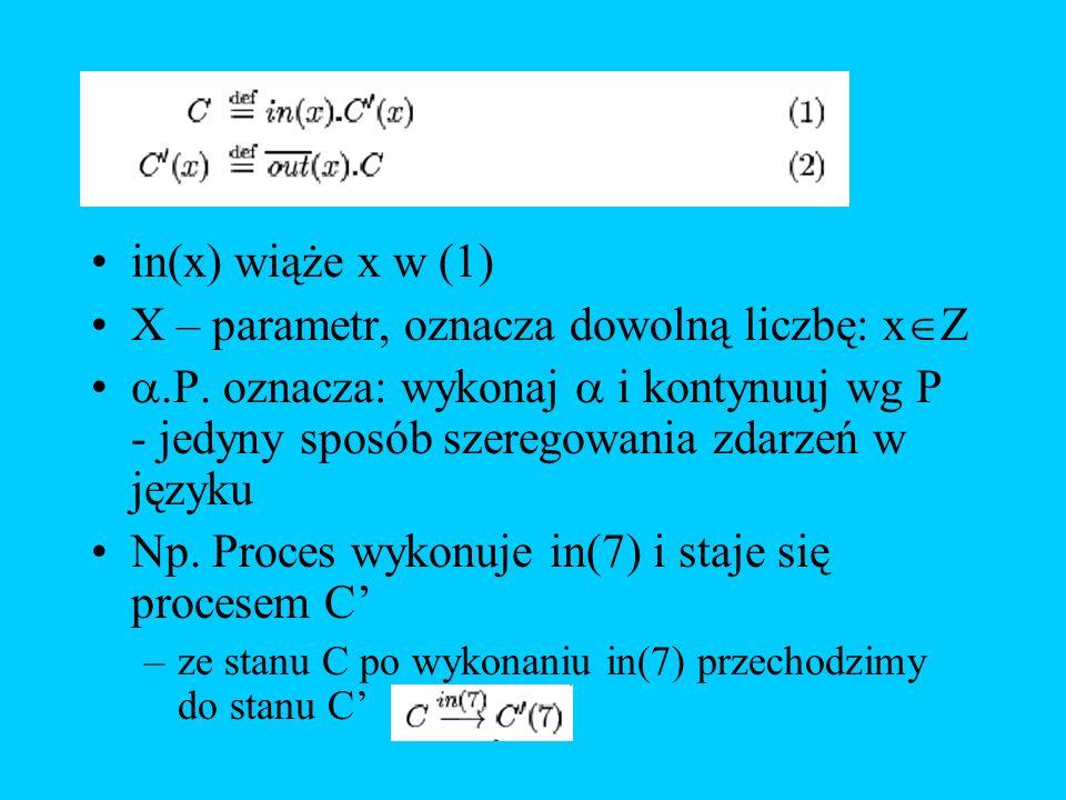 X – parametr, oznacza dowolną liczbę: xZ