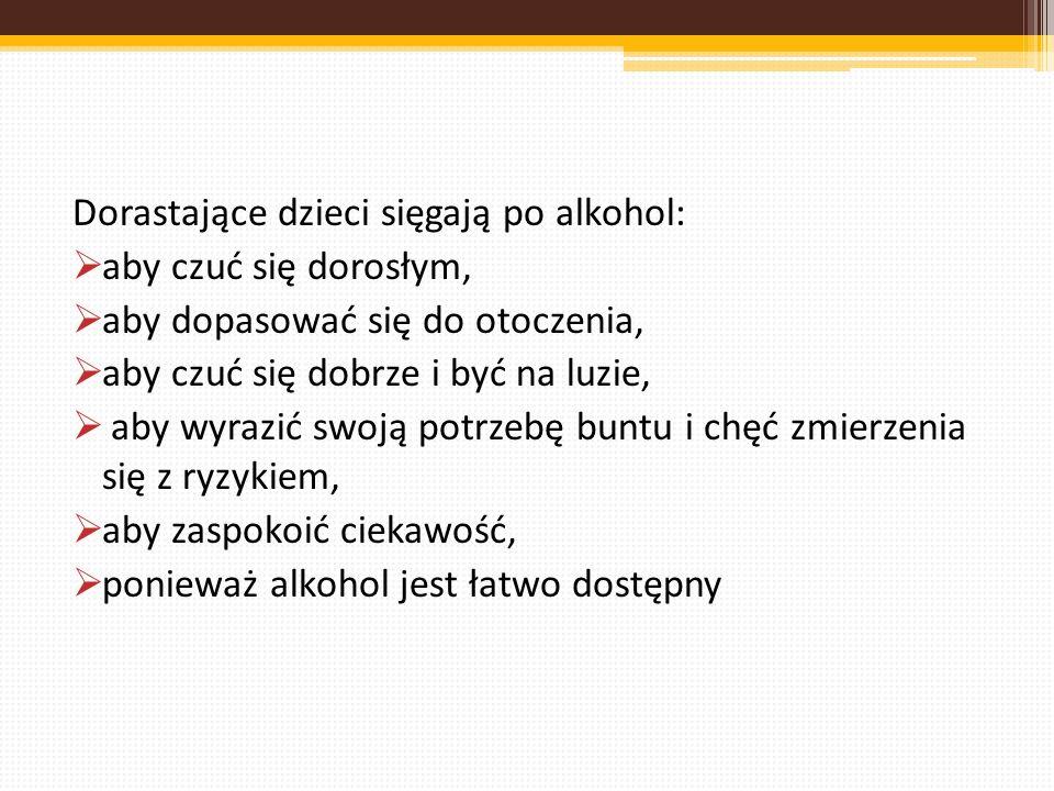 Dorastające dzieci sięgają po alkohol: