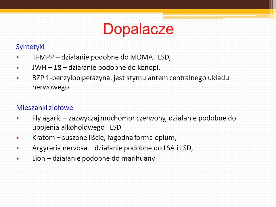 Dopalacze Syntetyki TFMPP – działanie podobne do MDMA i LSD,