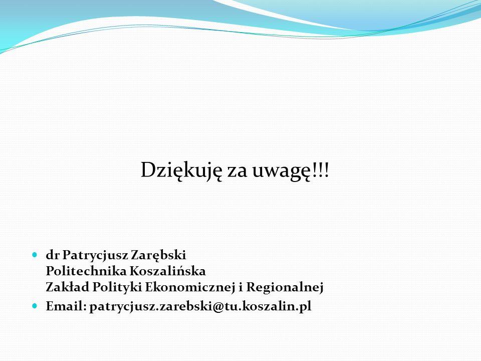 Dziękuję za uwagę!!! dr Patrycjusz Zarębski Politechnika Koszalińska Zakład Polityki Ekonomicznej i Regionalnej.