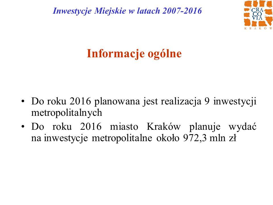Inwestycje Miejskie w latach 2007-2016