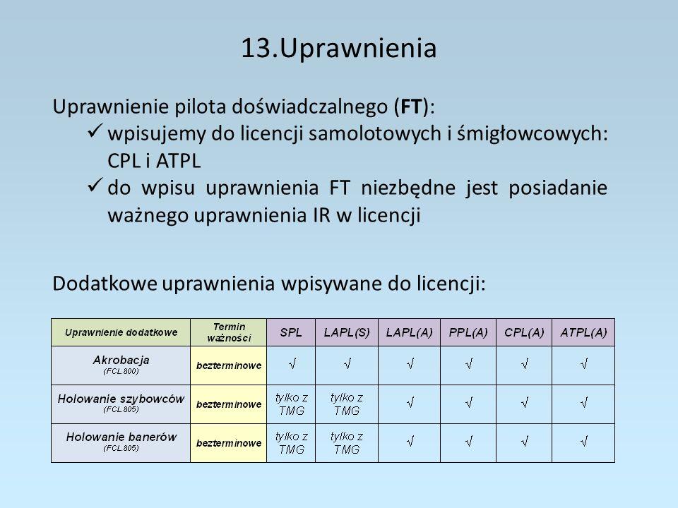13.Uprawnienia Uprawnienie pilota doświadczalnego (FT):