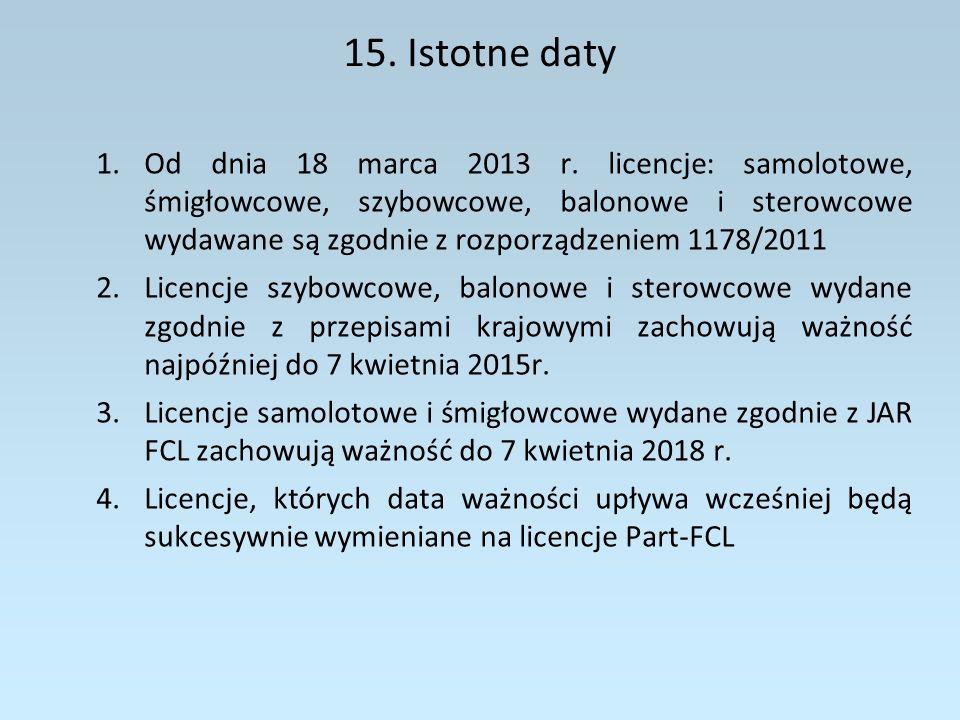 15. Istotne daty