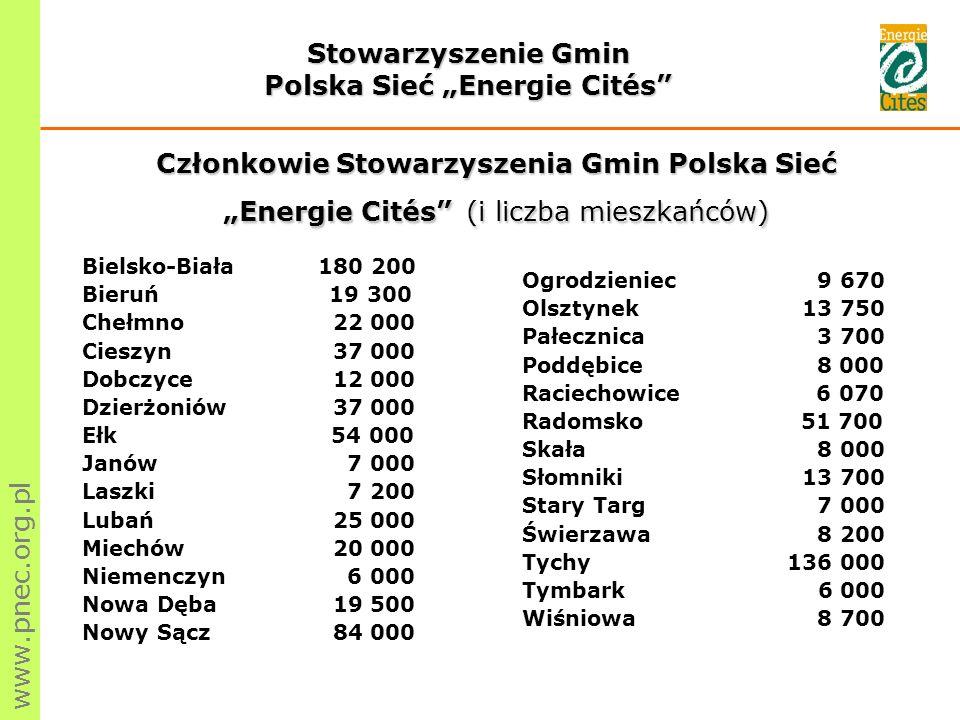 """Polska Sieć """"Energie Cités Członkowie Stowarzyszenia Gmin Polska Sieć"""