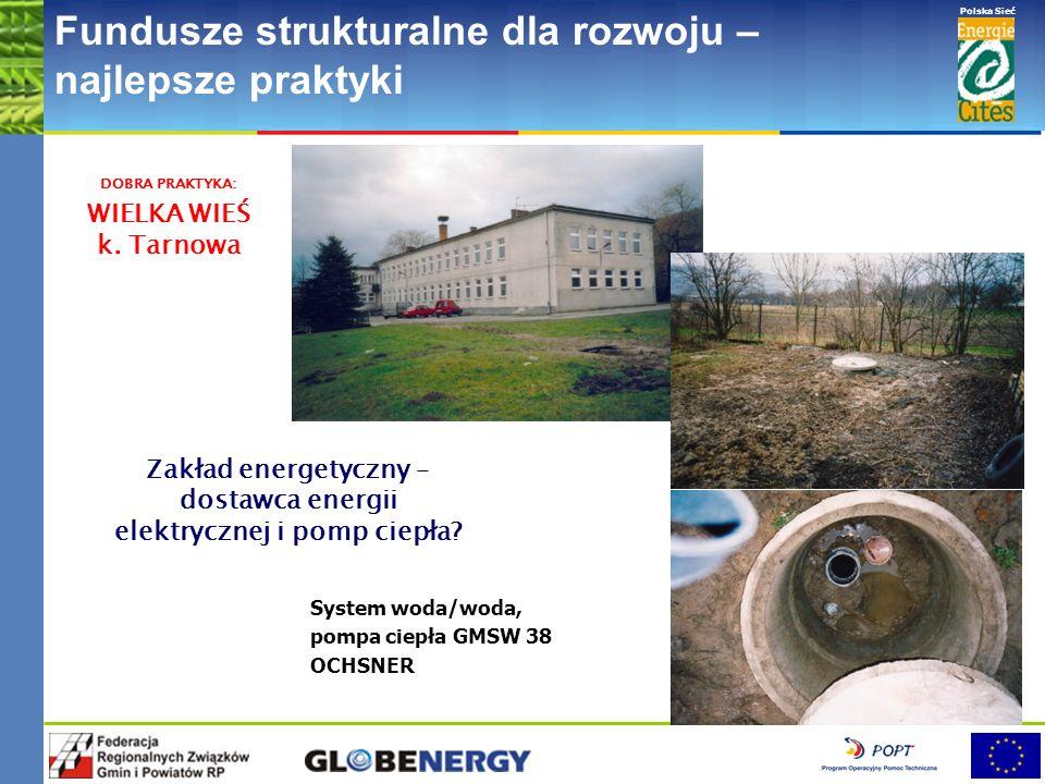 Zakład energetyczny – dostawca energii elektrycznej i pomp ciepła