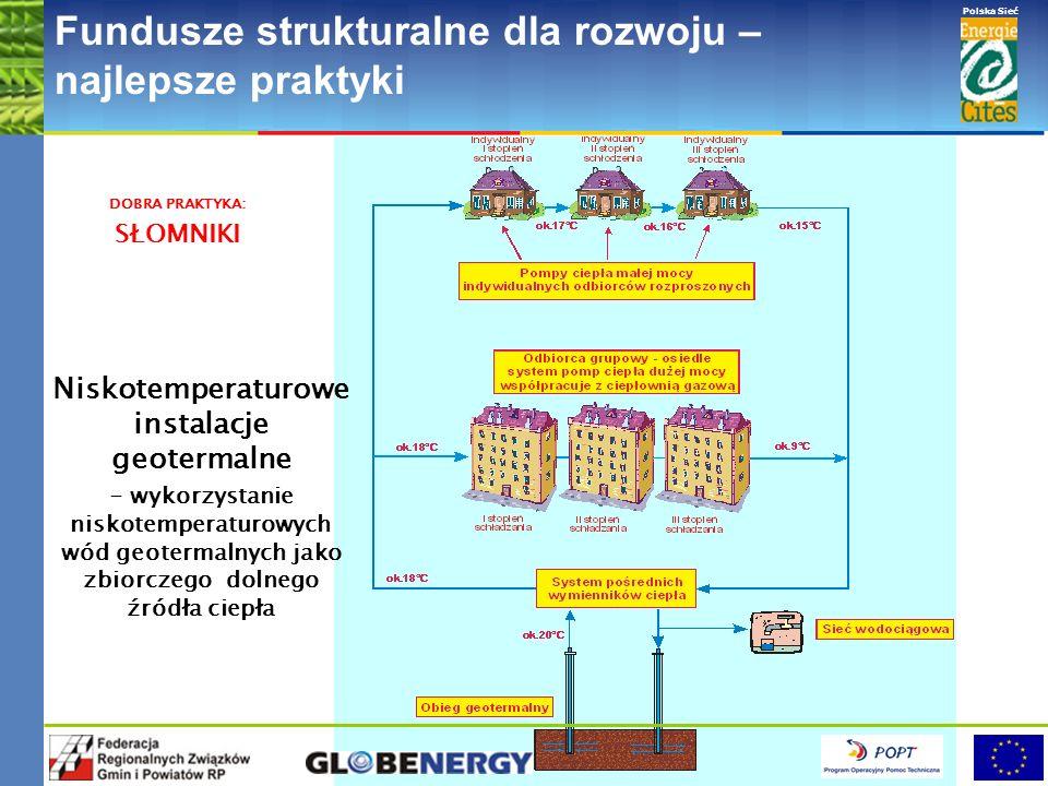 Niskotemperaturowe instalacje geotermalne