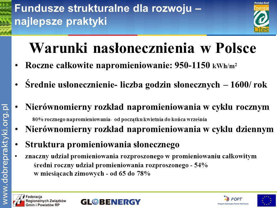 Warunki nasłonecznienia w Polsce