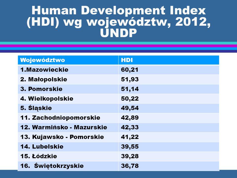 Human Development Index (HDI) wg województw, 2012, UNDP