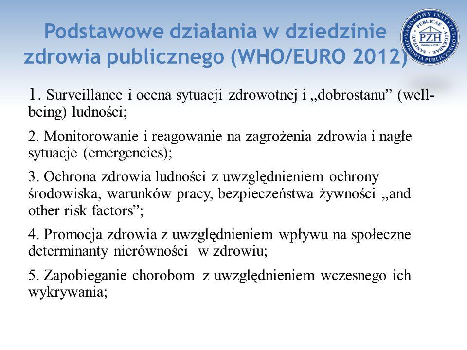 Podstawowe działania w dziedzinie zdrowia publicznego (WHO/EURO 2012)