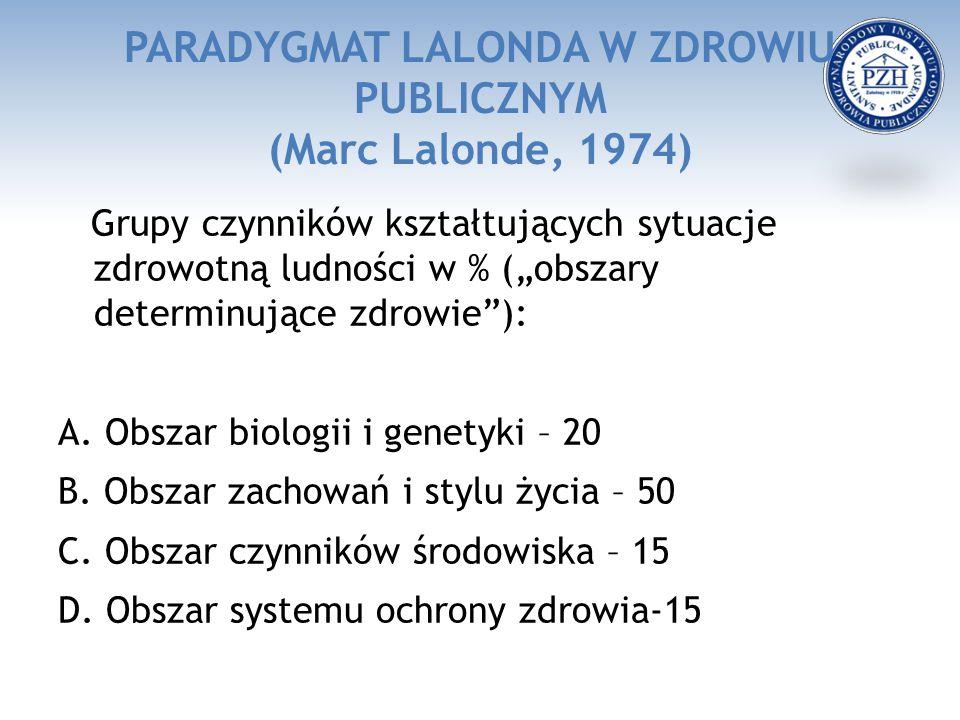 PARADYGMAT LALONDA W ZDROWIU PUBLICZNYM (Marc Lalonde, 1974)