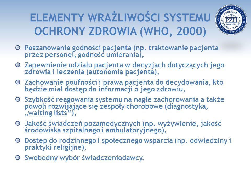 ELEMENTY WRAŻLIWOŚCI SYSTEMU OCHRONY ZDROWIA (WHO, 2000)