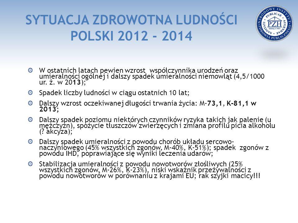 SYTUACJA ZDROWOTNA LUDNOŚCI POLSKI 2012 - 2014