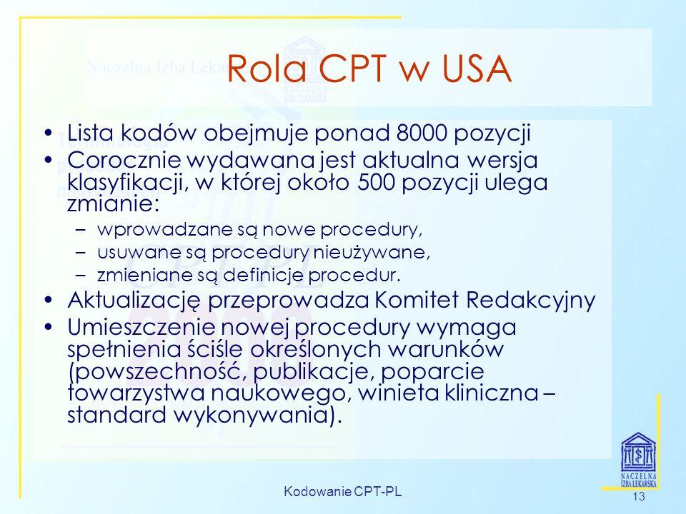Rola CPT w USA Lista kodów obejmuje ponad 8000 pozycji