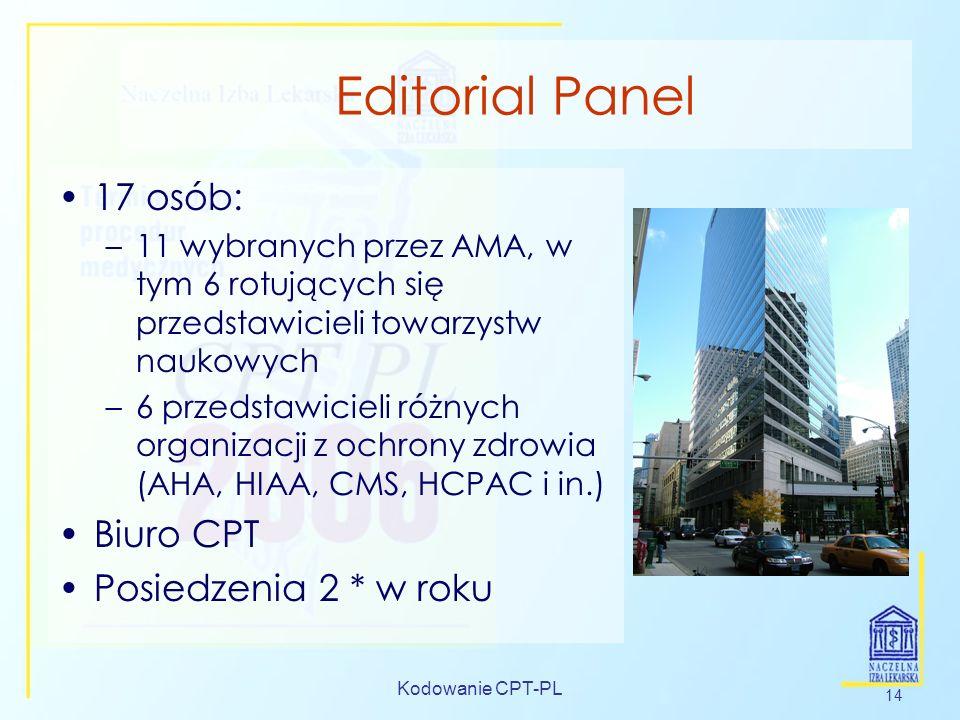 Editorial Panel 17 osób: Biuro CPT Posiedzenia 2 * w roku