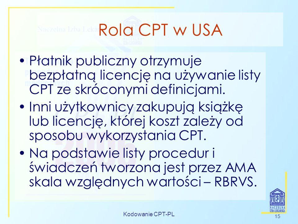 Rola CPT w USA Płatnik publiczny otrzymuje bezpłatną licencję na używanie listy CPT ze skróconymi definicjami.