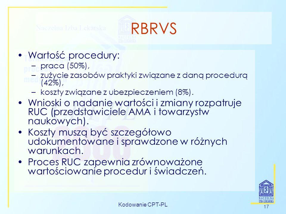 RBRVS Wartość procedury: