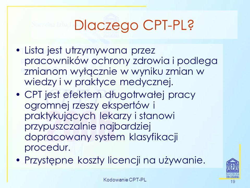 Dlaczego CPT-PL Lista jest utrzymywana przez pracowników ochrony zdrowia i podlega zmianom wyłącznie w wyniku zmian w wiedzy i w praktyce medycznej.