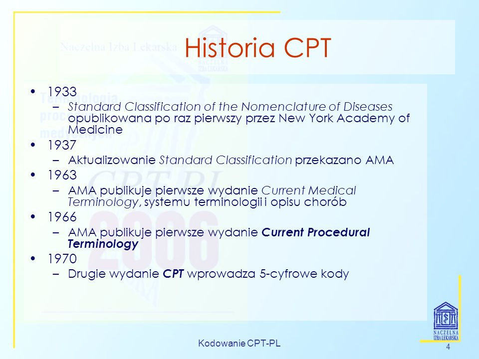Historia CPT1933. Standard Classification of the Nomenclature of Diseases opublikowana po raz pierwszy przez New York Academy of Medicine.