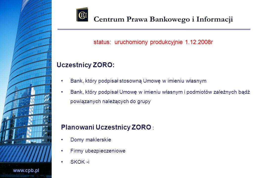 status: uruchomiony produkcyjnie 1.12.2008r
