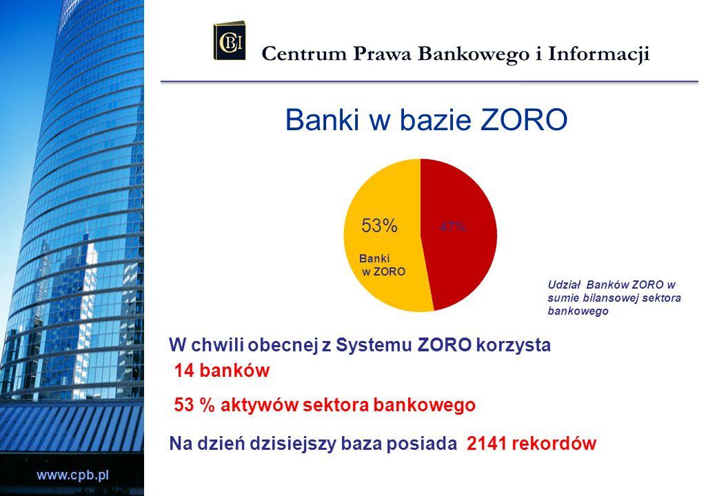 Banki w bazie ZORO W chwili obecnej z Systemu ZORO korzysta 14 banków