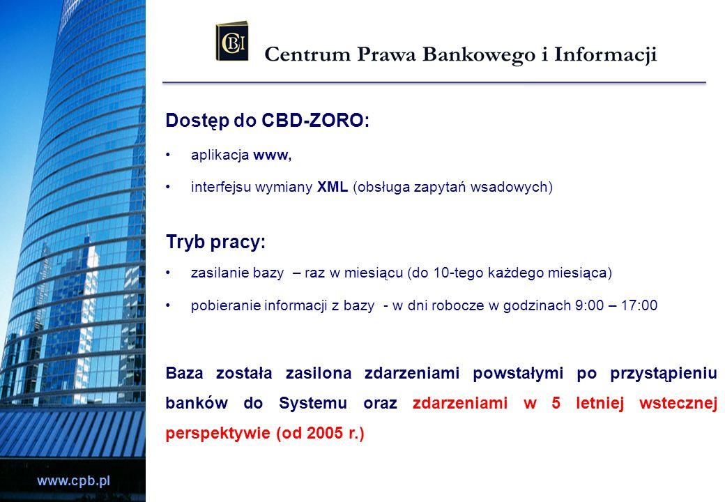 Dostęp do CBD-ZORO: Tryb pracy:
